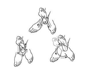 ข้อเท้าหลวม กายภาพ