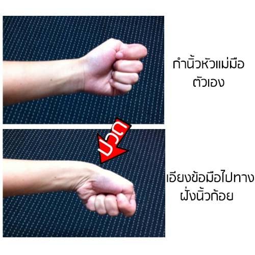 วิธีตรวจเอ็นข้อมืออักเสบ